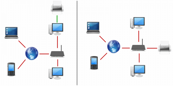 Diagrama interconexion USB vs RED